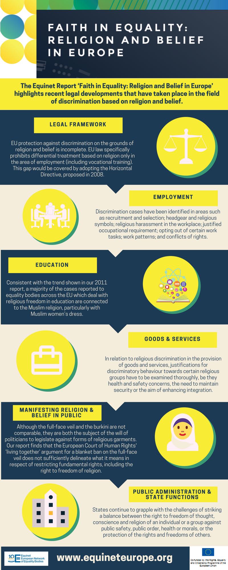 Infographic Summary