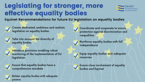 This image summarises the main recommendations by Equinet on legislating for stronger & more effective equality bodies